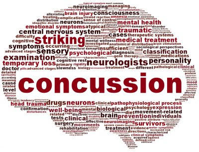 Head impacts and concussions caused by contact sports