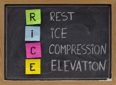 RICE Orthopedic Injury Treatment (Rest, Ice, Compression and Elevation)